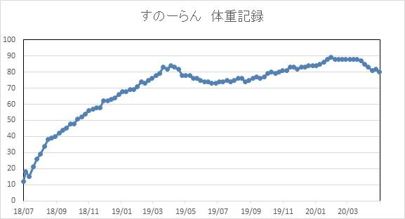 _20200502