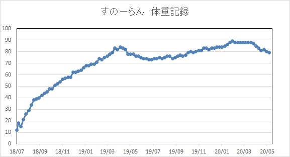 _20200509