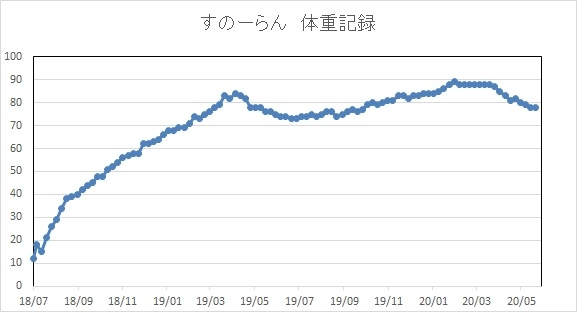 _20200523